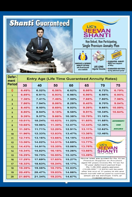 Shanti Guaranteed with LIC